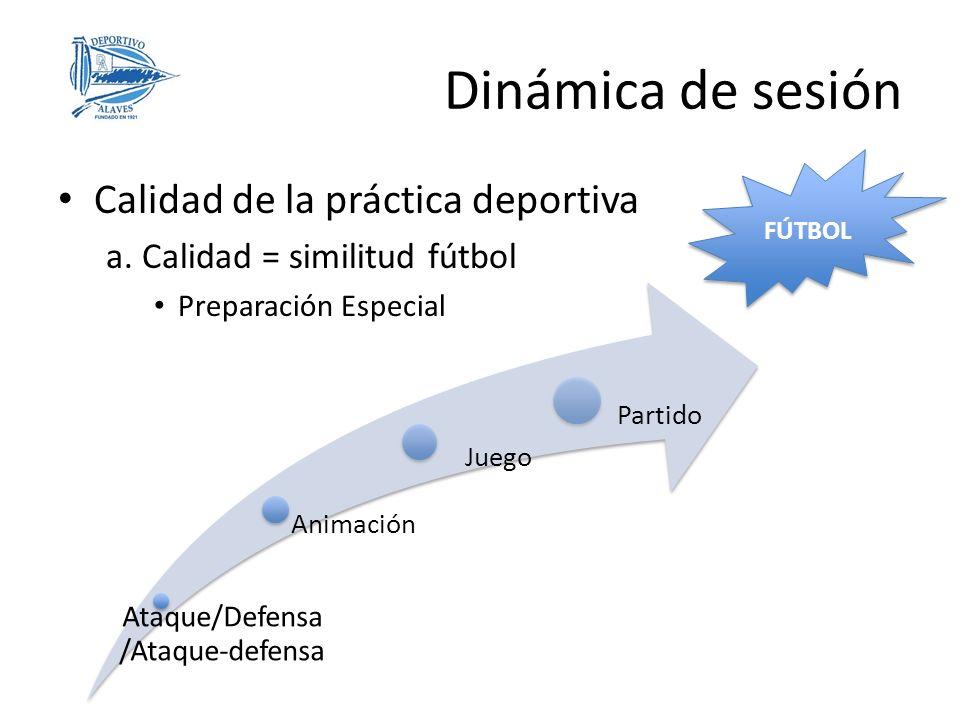 Ataque/Defensa /Ataque- defensa Animación Juego Partido Calidad de la práctica deportiva a. Calidad = similitud fútbol Preparación Especial Dinámica d
