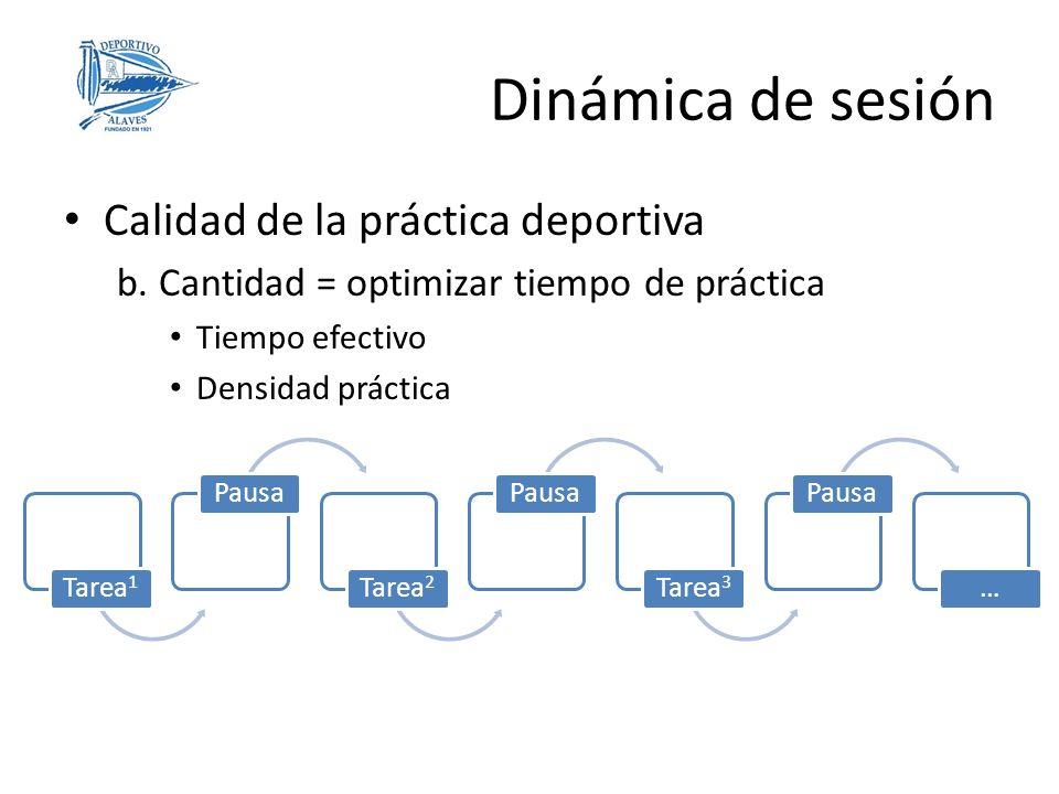 Calidad de la práctica deportiva b. Cantidad = optimizar tiempo de práctica Tiempo efectivo Densidad práctica Dinámica de sesión Tarea 1 PausaTarea 2