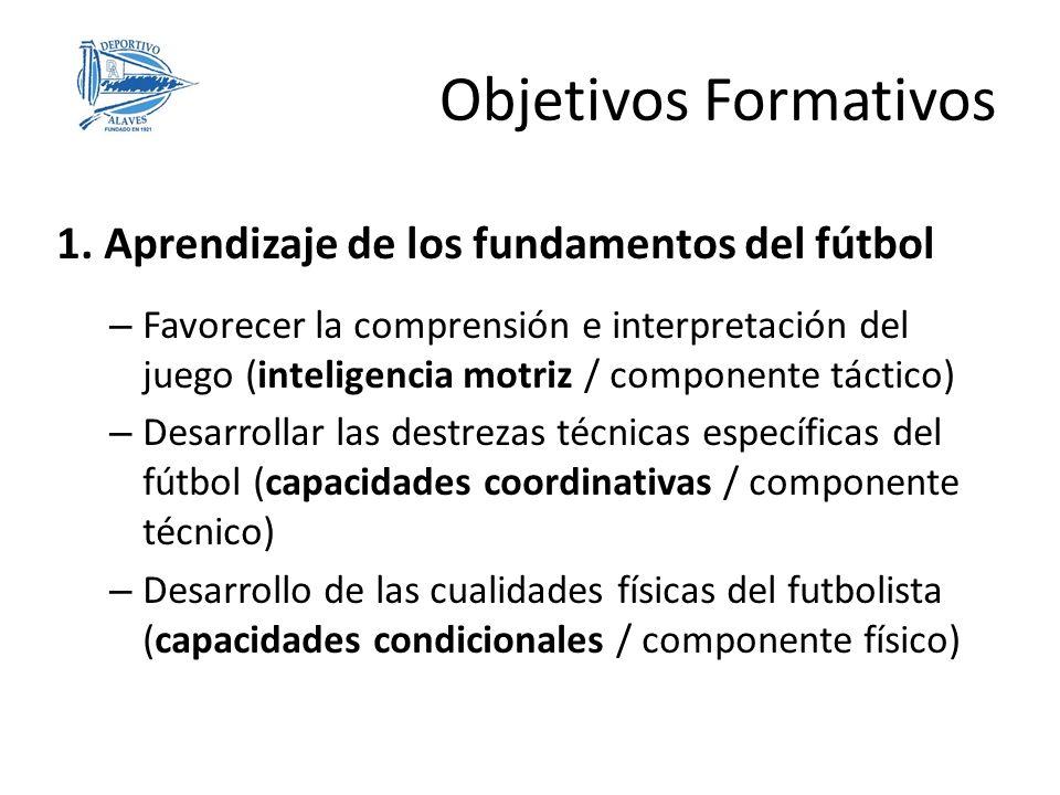 1. Aprendizaje de los fundamentos del fútbol – Favorecer la comprensión e interpretación del juego (inteligencia motriz / componente táctico) – Desarr