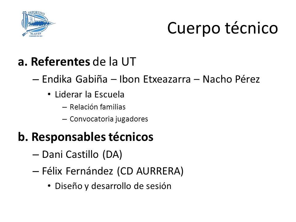a. Referentes de la UT – Endika Gabiña – Ibon Etxeazarra – Nacho Pérez Liderar la Escuela – Relación familias – Convocatoria jugadores b. Responsables