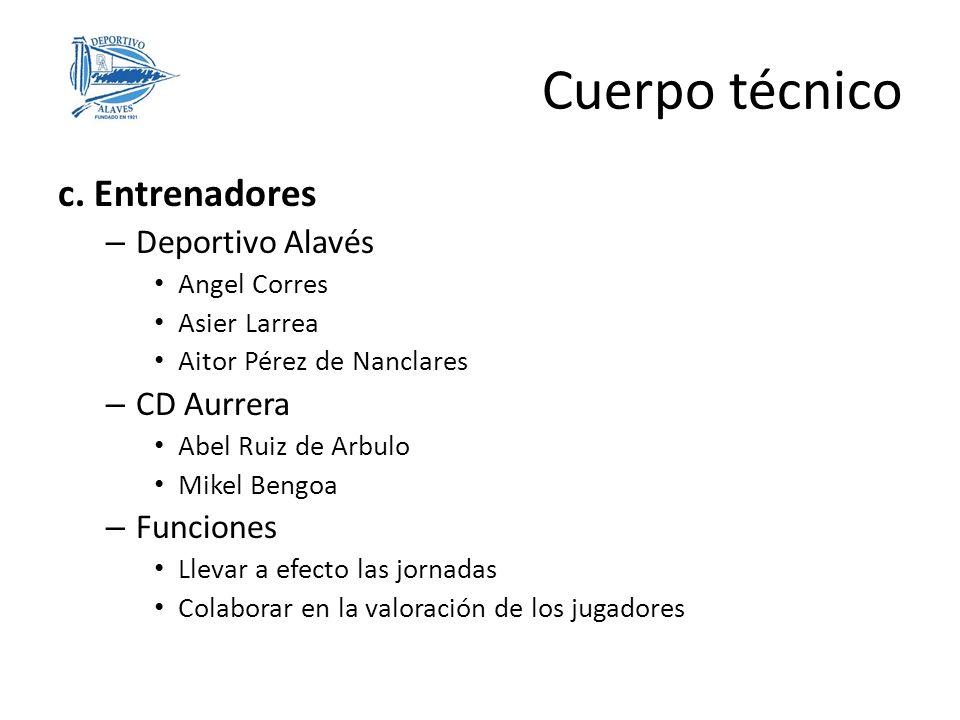 c. Entrenadores – Deportivo Alavés Angel Corres Asier Larrea Aitor Pérez de Nanclares – CD Aurrera Abel Ruiz de Arbulo Mikel Bengoa – Funciones Llevar