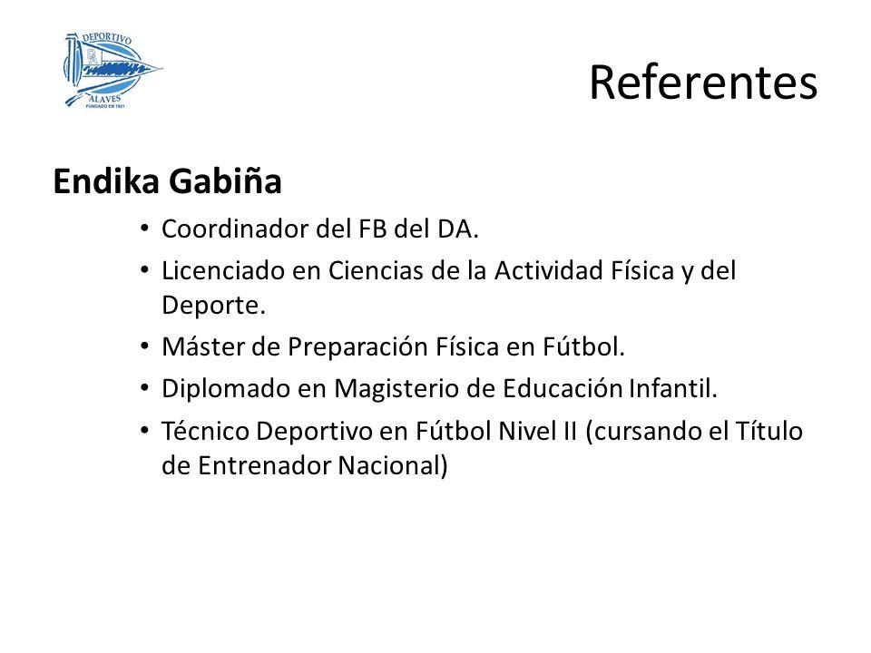 Endika Gabiña Coordinador del FB del DA. Licenciado en Ciencias de la Actividad Física y del Deporte. Máster de Preparación Física en Fútbol. Diplomad