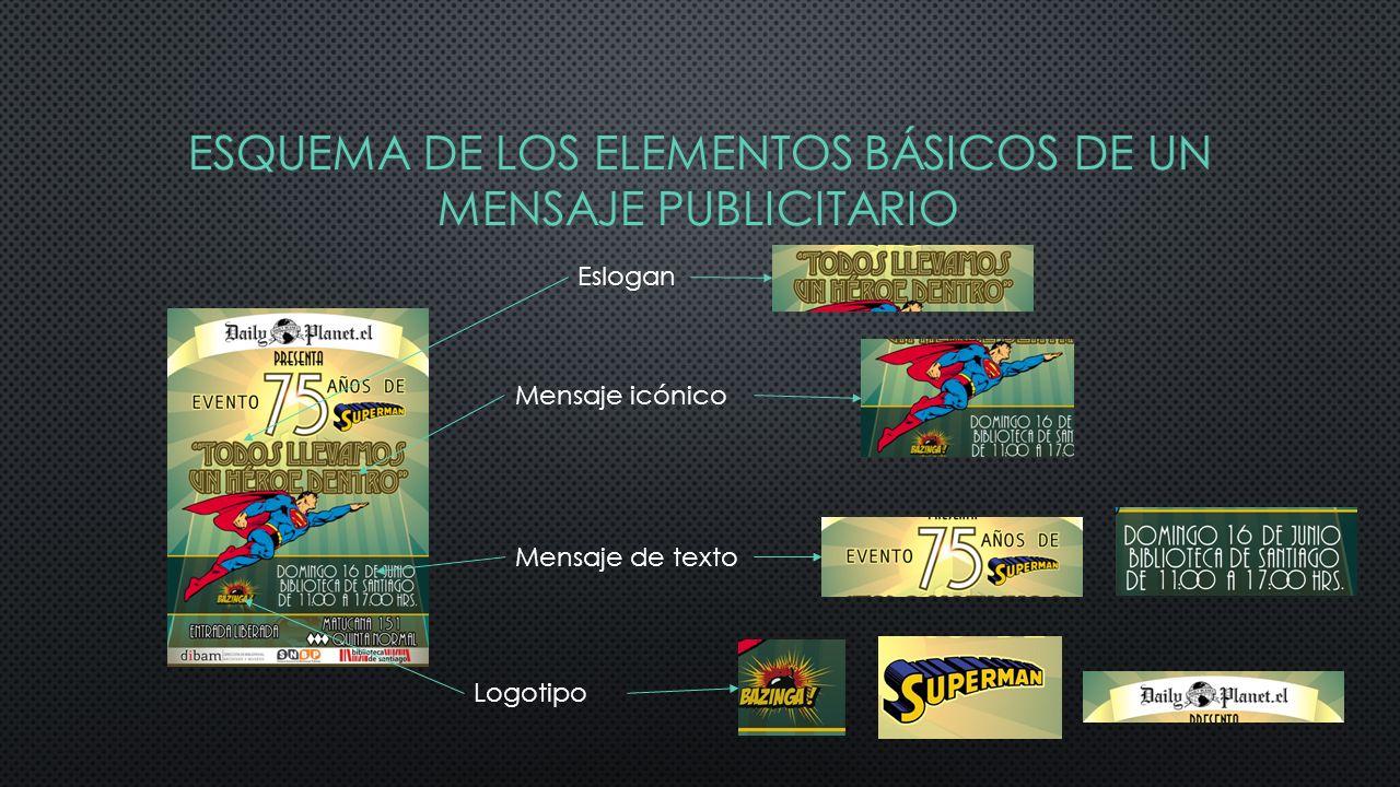 Eslogan Mensaje icónico Mensaje de texto Logotipo