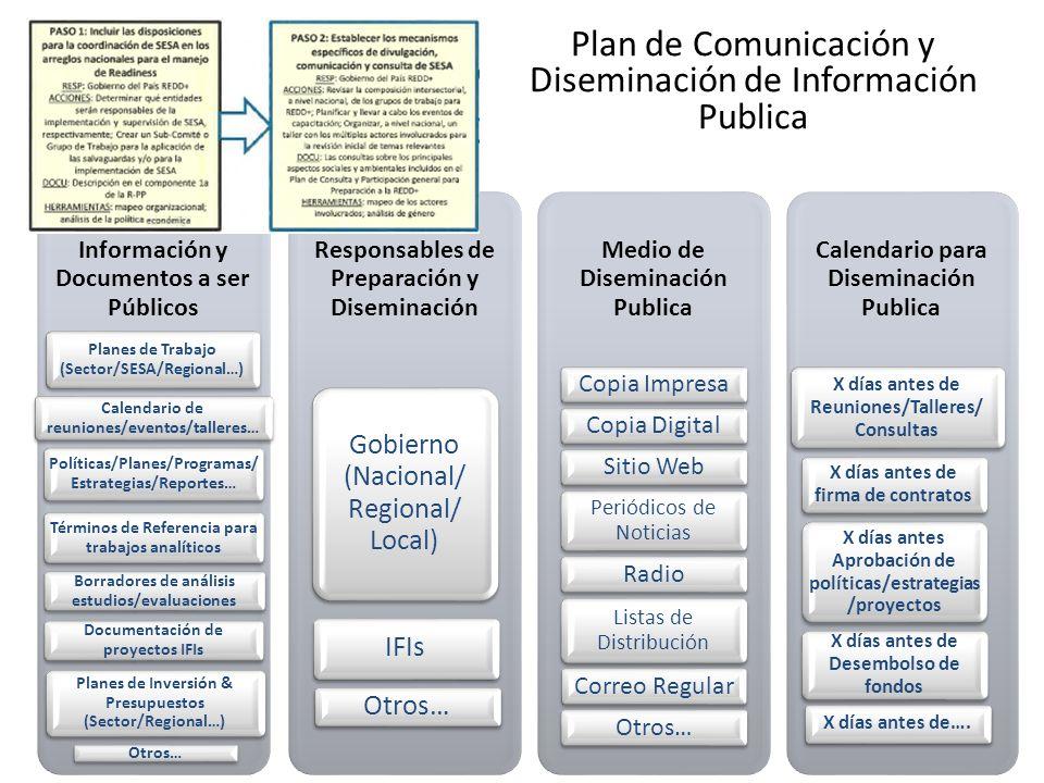 Gracias! Christian V. Donaldson cdonaldson@bicusa.org BIC Septiembre, 2013 Honduras