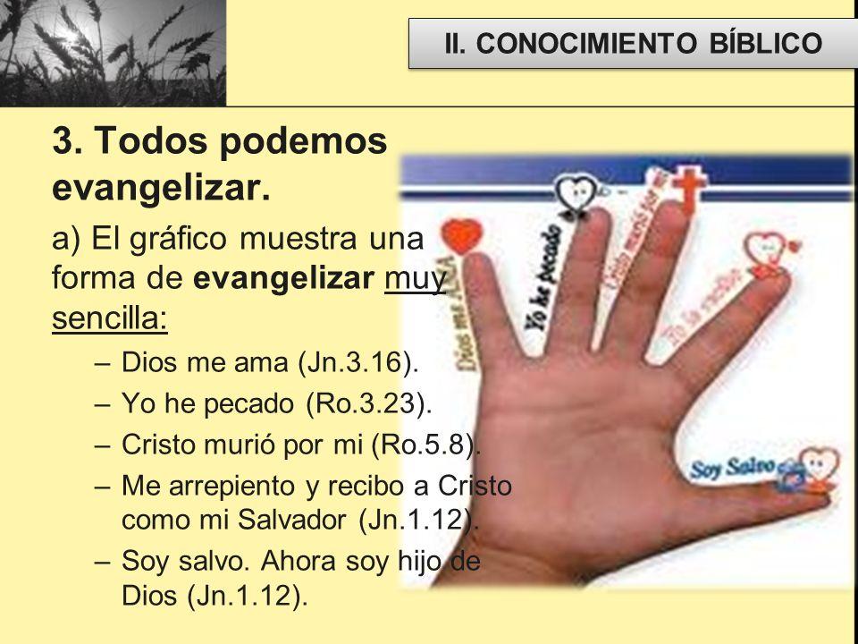 3. Todos podemos evangelizar. a) El gráfico muestra una forma de evangelizar muy sencilla: –Dios me ama (Jn.3.16). –Yo he pecado (Ro.3.23). –Cristo mu