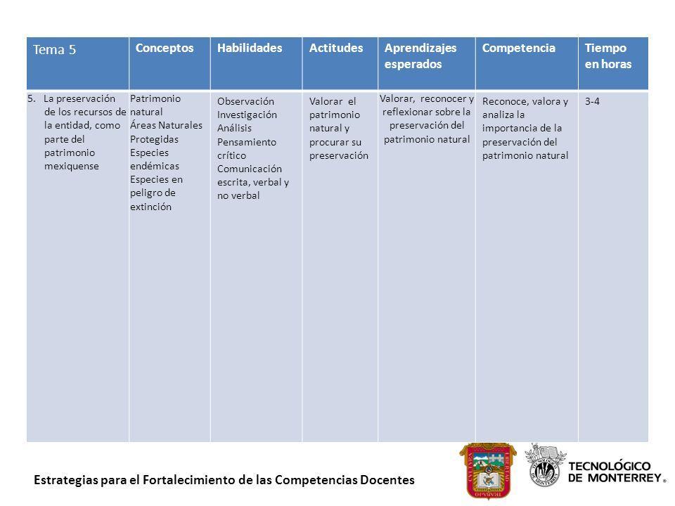 Estrategias para el Fortalecimiento de las Competencias Docentes Tema 5 ConceptosHabilidadesActitudesAprendizajes esperados CompetenciaTiempo en horas