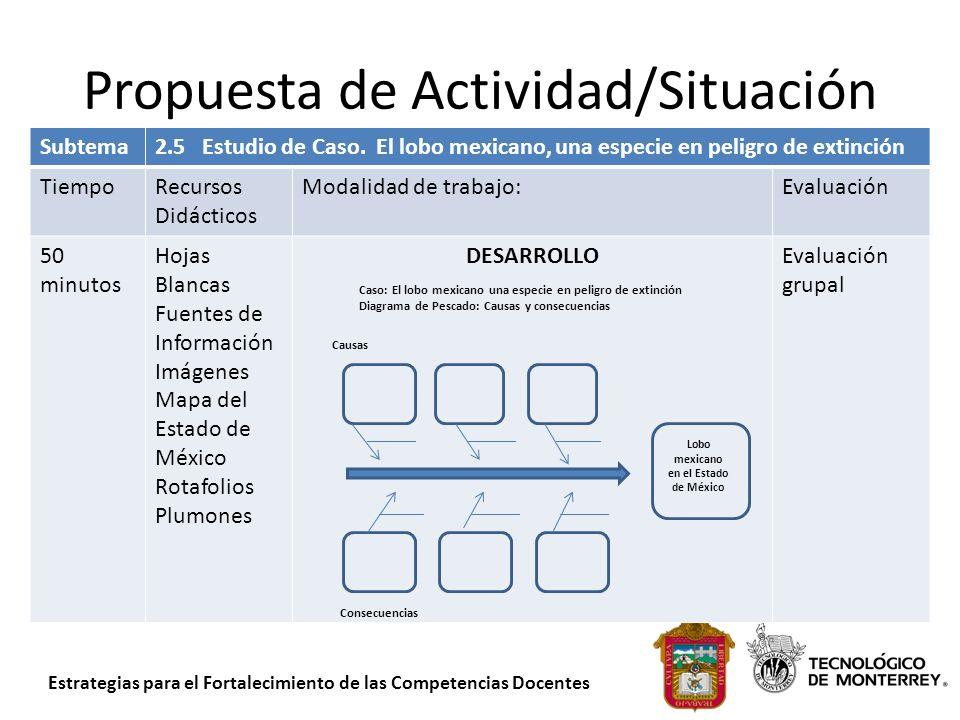 Estrategias para el Fortalecimiento de las Competencias Docentes Propuesta de Actividad/Situación Subtema2.5 Estudio de Caso. El lobo mexicano, una es