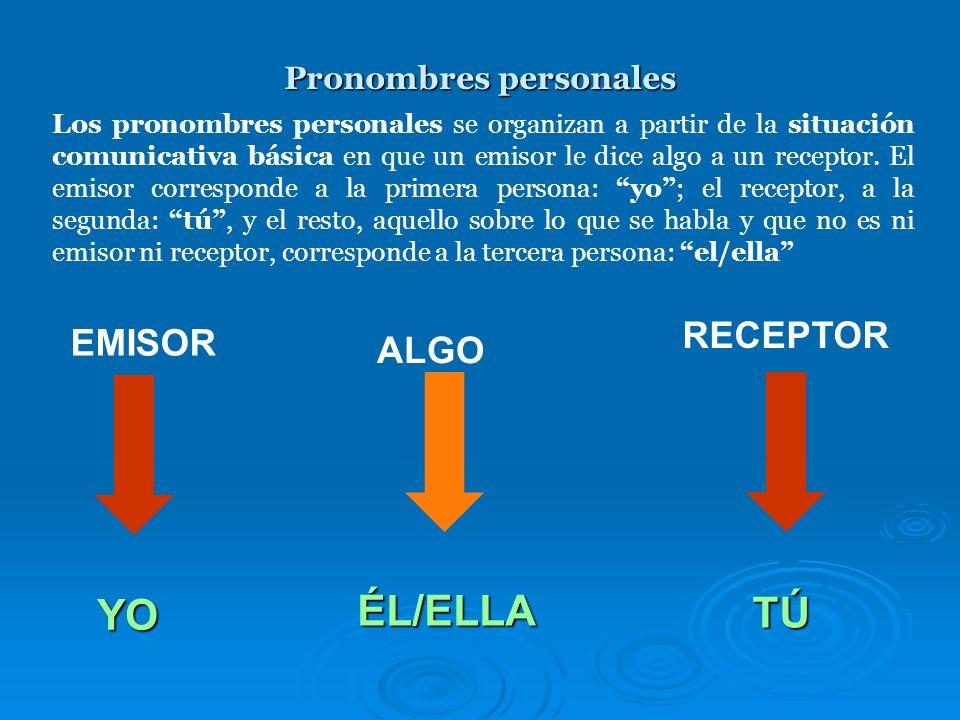 Cohesión: Pronominalización De igual manera que los conectores y la correfencia, la pronominalización es un mecanismo de cohesión textual. Está más em
