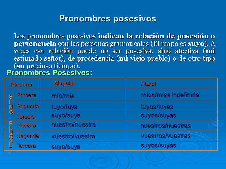 Pronombres demostrativos Los pronombres demostrativos son aquellos que al referirse a seres u objetos, es decir, aquello de lo que hablamos, establece