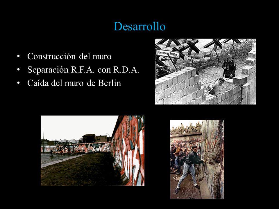 Desarrollo Construcción del muro Separación R.F.A. con R.D.A. Caída del muro de Berlín