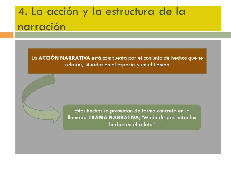 4. La acción y la estructura de la narración La ACCIÓN NARRATIVA está compuesta por el conjunto de hechos que se relatan, situados en el espacio y en
