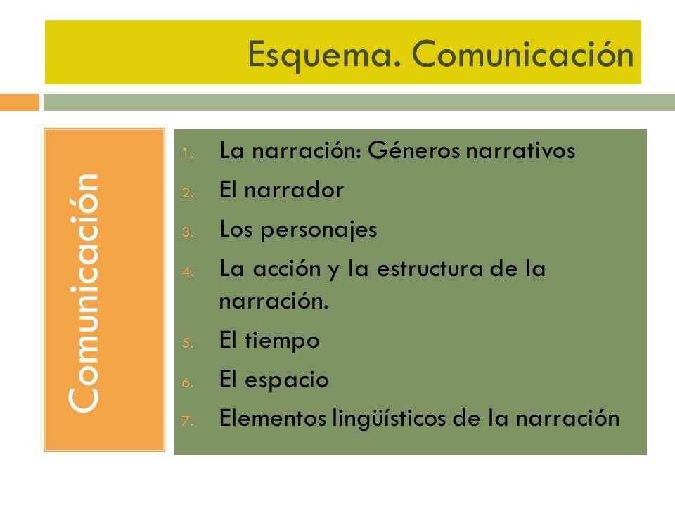 Esquema. Comunicación Comunicación 1. La narración: Géneros narrativos 2. El narrador 3. Los personajes 4. La acción y la estructura de la narración.
