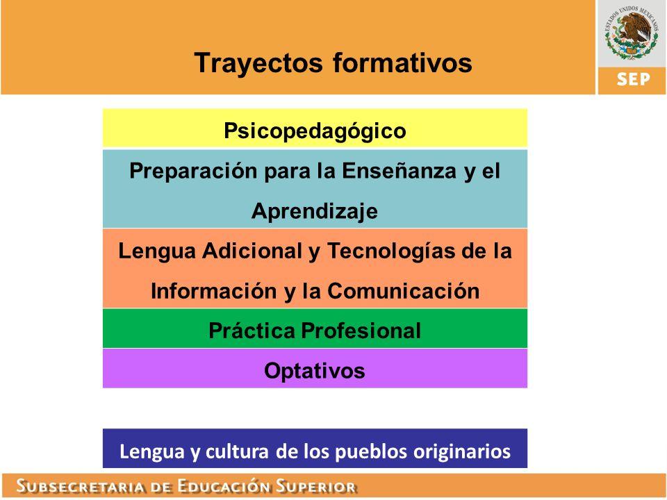 Trayectos formativos Psicopedagógico Preparación para la Enseñanza y el Aprendizaje Lengua Adicional y Tecnologías de la Información y la Comunicación