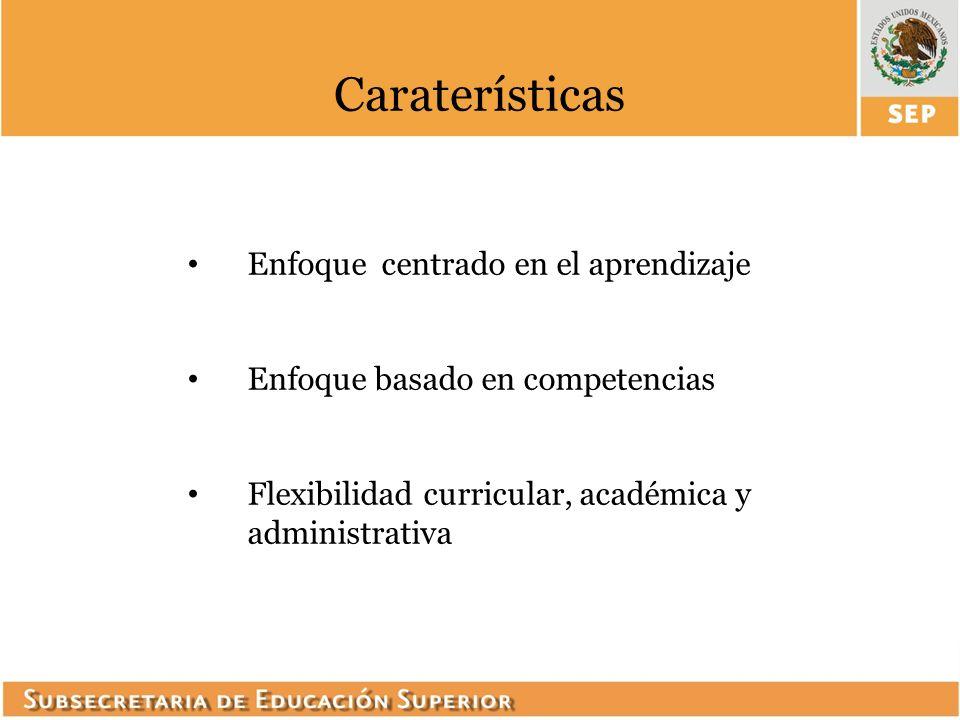 Caraterísticas Enfoque centrado en el aprendizaje Enfoque basado en competencias Flexibilidad curricular, académica y administrativa