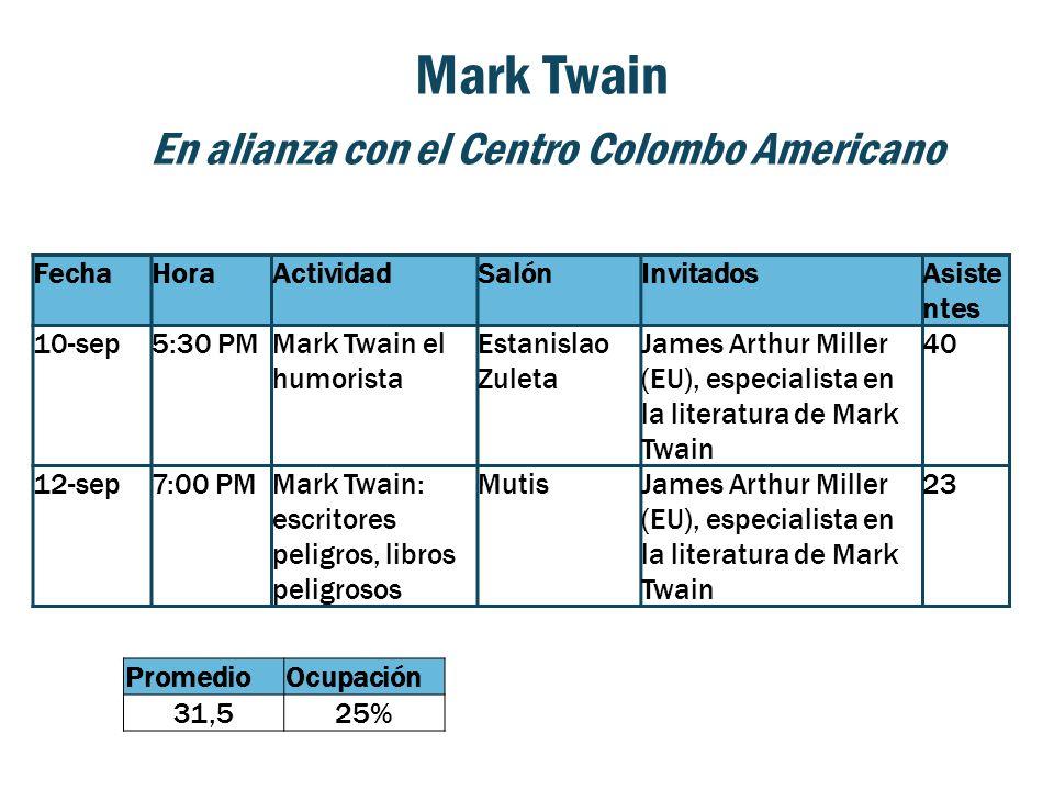 Mark Twain En alianza con el Centro Colombo Americano FechaHoraActividadSalónInvitadosAsiste ntes 10-sep5:30 PMMark Twain el humorista Estanislao Zule