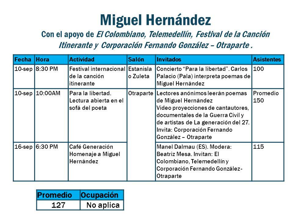 Miguel Hernández Con el apoyo de El Colombiano, Telemedellín, Festival de la Canción Itinerante y Corporación Fernando González – Otraparte. FechaHora