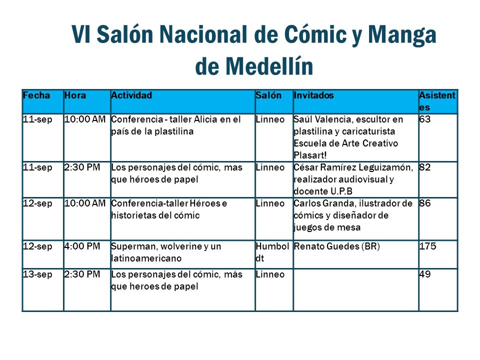 VI Salón Nacional de Cómic y Manga de Medellín FechaHoraActividadSalónInvitadosAsistent es 11-sep10:00 AMConferencia - taller Alicia en el país de la plastilina LinneoSaúl Valencia, escultor en plastilina y caricaturista Escuela de Arte Creativo Plasart.