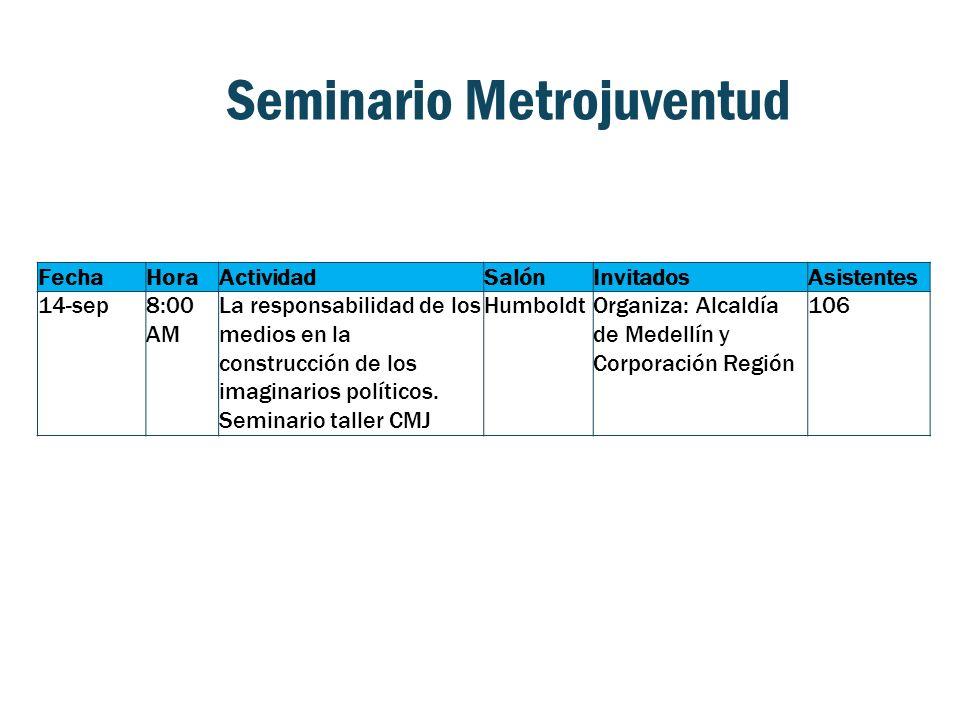Seminario Metrojuventud FechaHoraActividadSalónInvitadosAsistentes 14-sep8:00 AM La responsabilidad de los medios en la construcción de los imaginarios políticos.