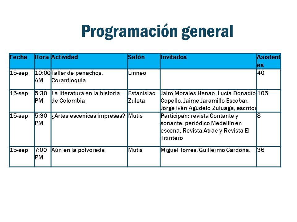 Programación general FechaHoraActividadSalónInvitadosAsistent es 15-sep10:00 AM Taller de penachos. Corantioquia Linneo40 15-sep5:30 PM La literatura