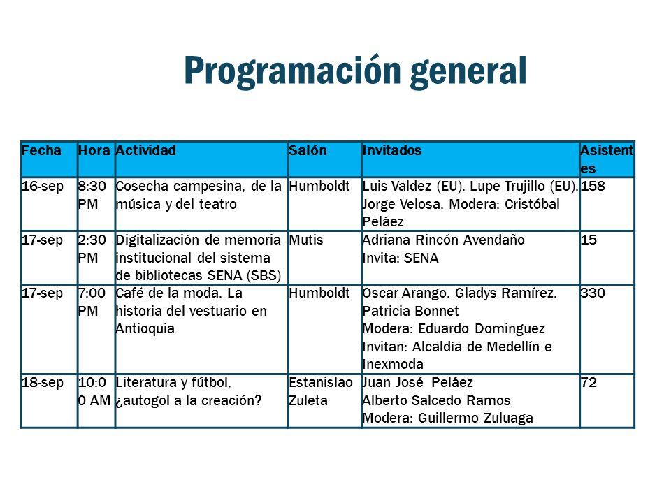 Programación general FechaHoraActividadSalónInvitadosAsistent es 16-sep8:30 PM Cosecha campesina, de la música y del teatro HumboldtLuis Valdez (EU).