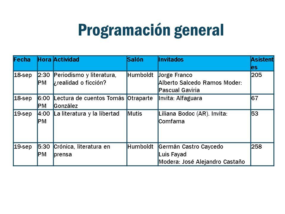 Programación general FechaHoraActividadSalónInvitadosAsistent es 18-sep2:30 PM Periodismo y literatura, ¿realidad o ficción.