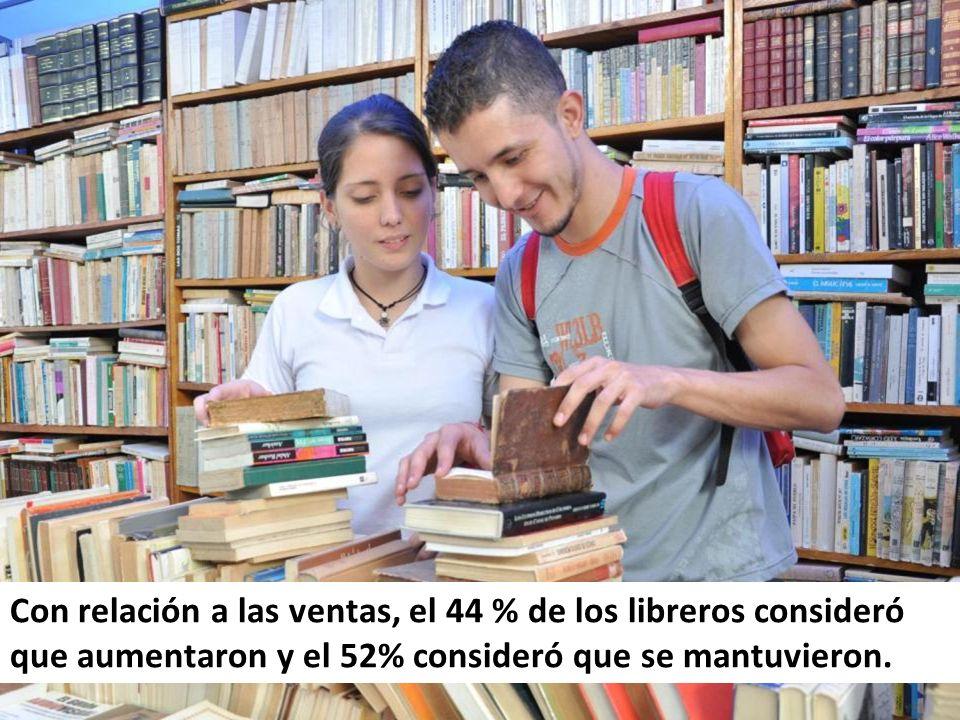 Con relación a las ventas, el 44 % de los libreros consideró que aumentaron y el 52% consideró que se mantuvieron.