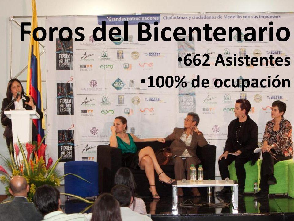 Foros del Bicentenario 662 Asistentes 100% de ocupación