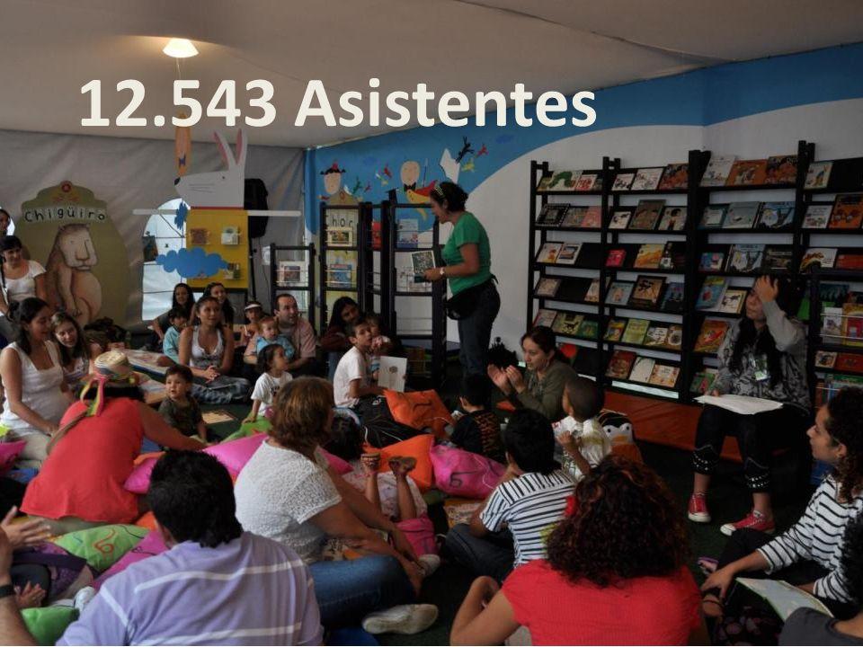 12.543 Asistentes
