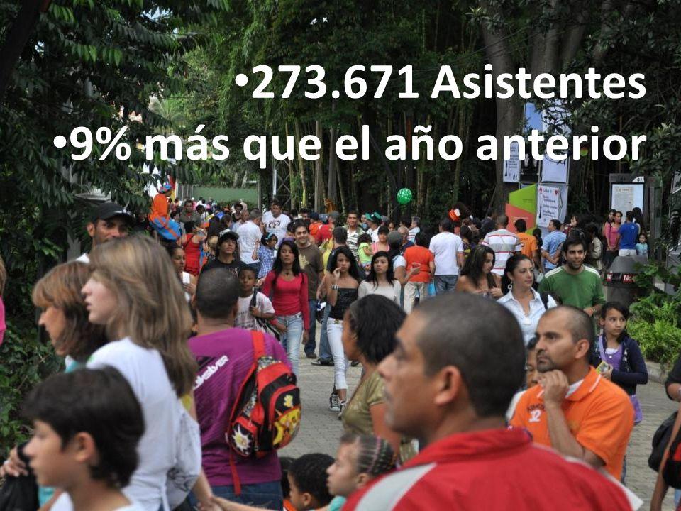 273.671 Asistentes 9% más que el año anterior