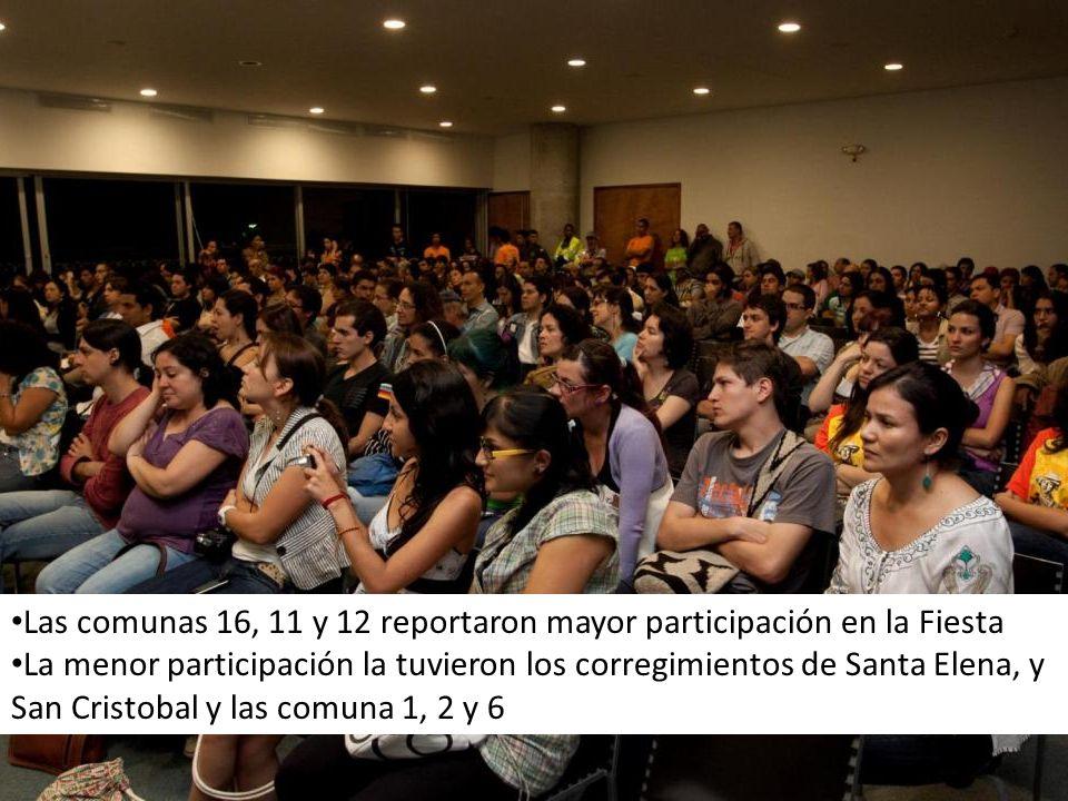 Las comunas 16, 11 y 12 reportaron mayor participación en la Fiesta La menor participación la tuvieron los corregimientos de Santa Elena, y San Cristobal y las comuna 1, 2 y 6