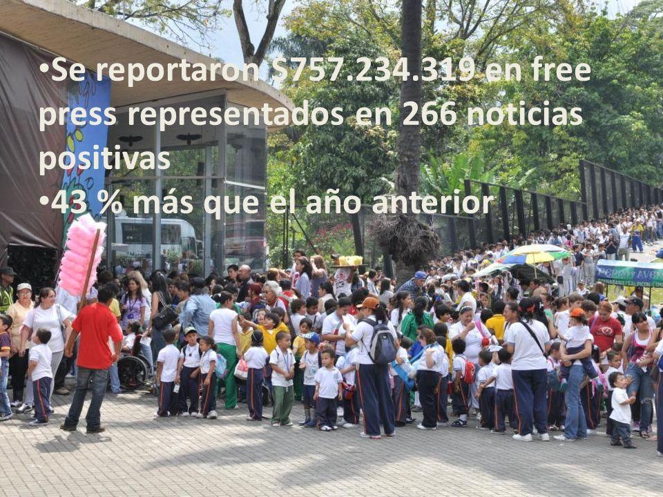 Se reportaron $757.234.319 en free press representados en 266 noticias positivas 43 % más que el año anterior