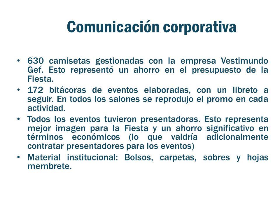 Comunicación corporativa 630 camisetas gestionadas con la empresa Vestimundo Gef. Esto representó un ahorro en el presupuesto de la Fiesta. 172 bitáco