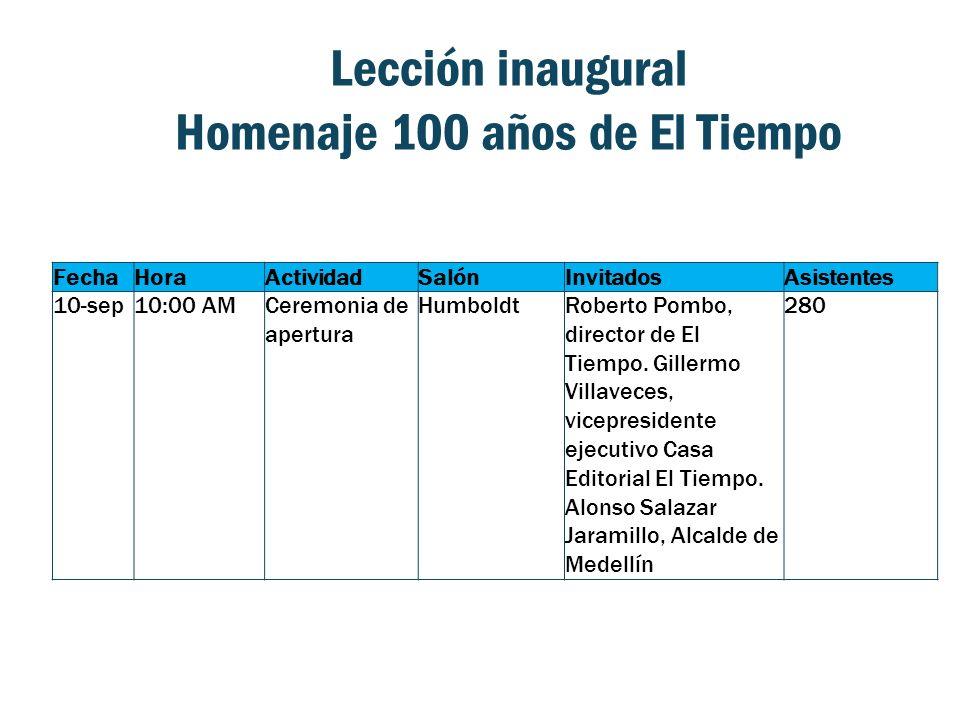 Lección inaugural Homenaje 100 años de El Tiempo FechaHoraActividadSalónInvitadosAsistentes 10-sep10:00 AMCeremonia de apertura HumboldtRoberto Pombo, director de El Tiempo.