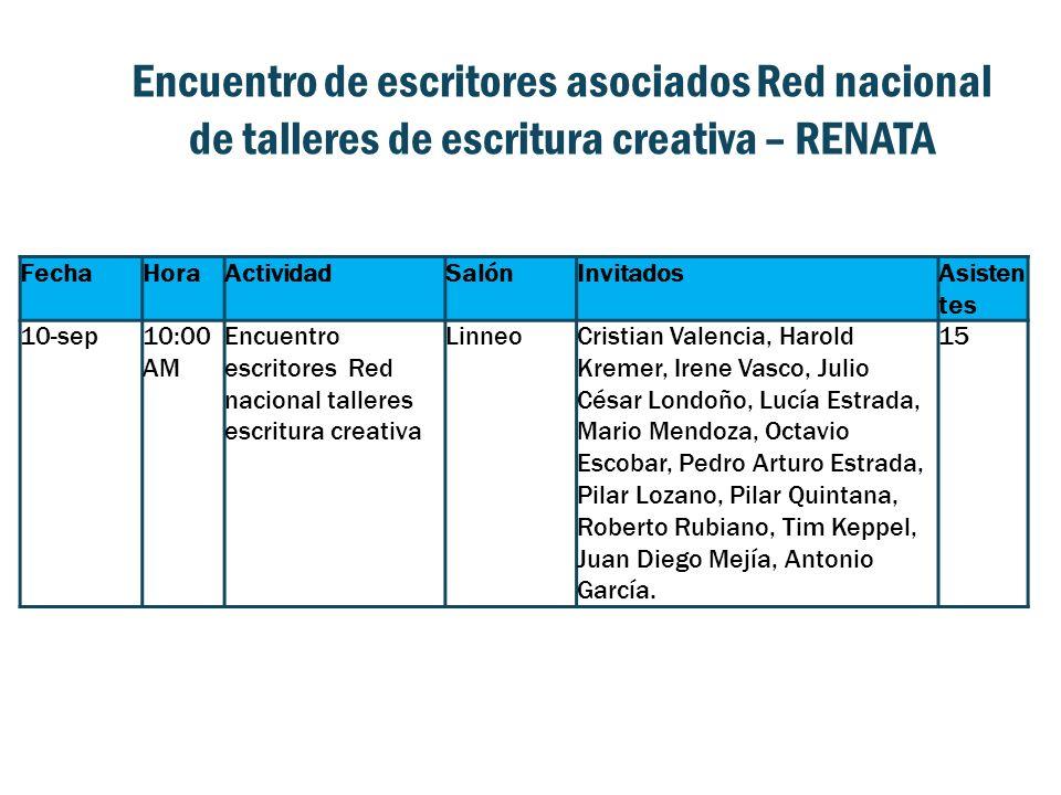 Encuentro de escritores asociados Red nacional de talleres de escritura creativa – RENATA FechaHoraActividadSalónInvitadosAsisten tes 10-sep10:00 AM E