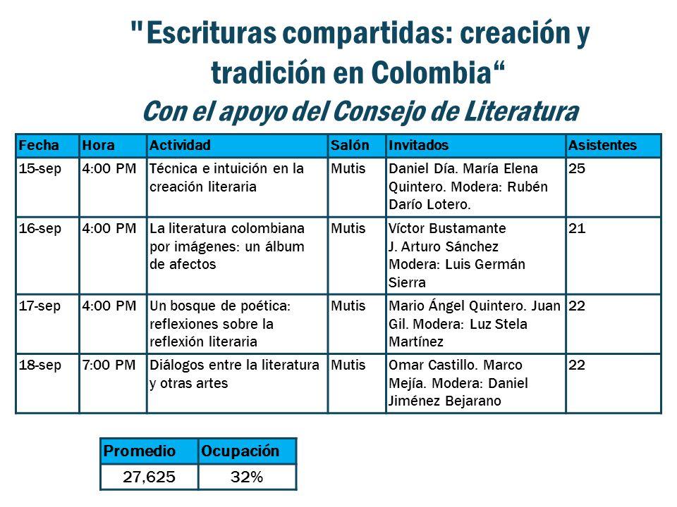 Escrituras compartidas: creación y tradición en Colombia Con el apoyo del Consejo de Literatura FechaHoraActividadSalónInvitadosAsistentes 15-sep4:00 PMTécnica e intuición en la creación literaria MutisDaniel Día.