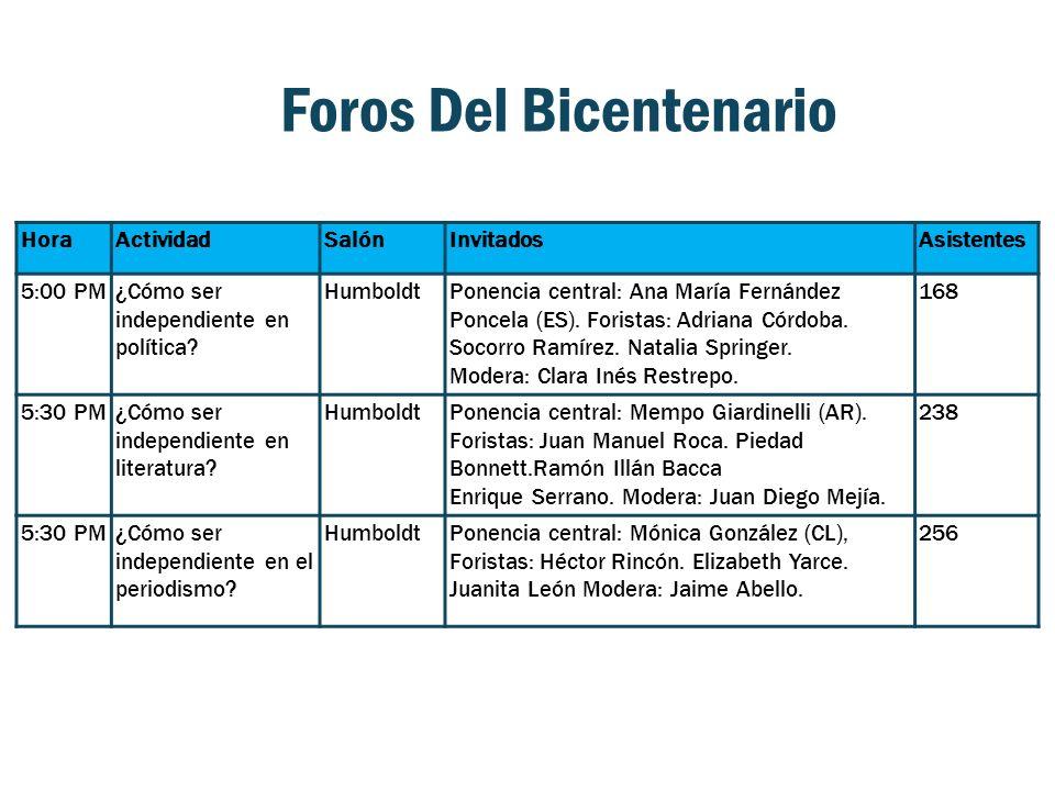 Foros Del Bicentenario HoraActividadSalónInvitadosAsistentes 5:00 PM¿Cómo ser independiente en política? HumboldtPonencia central: Ana María Fernández