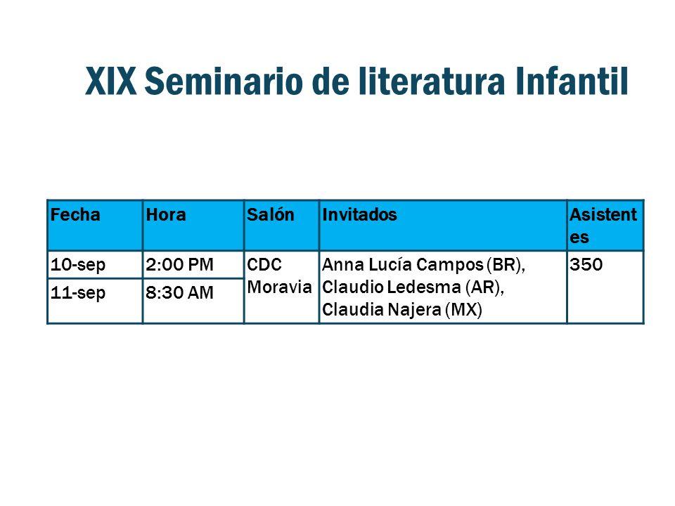 XIX Seminario de literatura Infantil FechaHoraSalónInvitadosAsistent es 10-sep2:00 PMCDC Moravia Anna Lucía Campos (BR), Claudio Ledesma (AR), Claudia Najera (MX) 350 11-sep8:30 AM