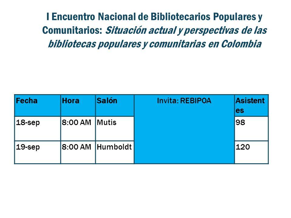 I Encuentro Nacional de Bibliotecarios Populares y Comunitarios: Situación actual y perspectivas de las bibliotecas populares y comunitarias en Colombia FechaHoraSalónInvita: REBIPOAAsistent es 18-sep8:00 AMMutis98 19-sep8:00 AMHumboldt120
