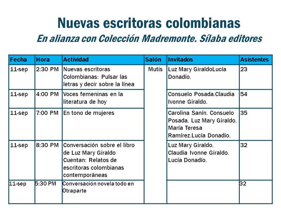Nuevas escritoras colombianas En alianza con Colección Madremonte. Sílaba editores FechaHoraActividadSalónInvitadosAsistentes 11-sep2:30 PMNuevas escr