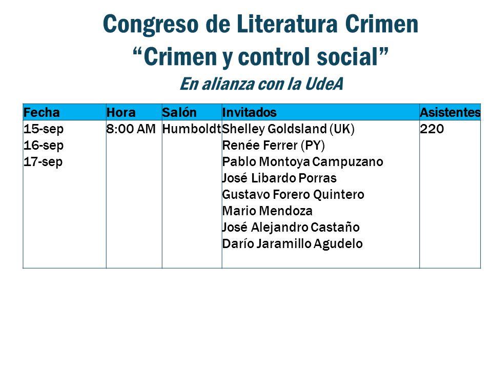 Congreso de Literatura Crimen Crimen y control social En alianza con la UdeA FechaHoraSalónInvitadosAsistentes 15-sep 16-sep 17-sep 8:00 AMHumboldtShe