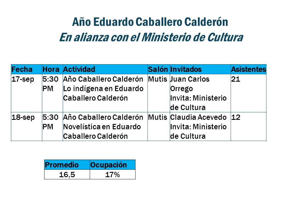 Año Eduardo Caballero Calderón En alianza con el Ministerio de Cultura FechaHoraActividadSalónInvitadosAsistentes 17-sep5:30 PM Año Caballero Calderón