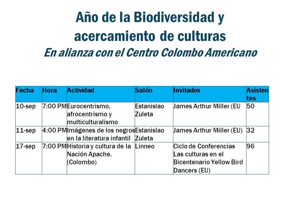 Año de la Biodiversidad y acercamiento de culturas En alianza con el Centro Colombo Americano FechaHoraActividadSalónInvitadosAsisten tes 10-sep7:00 P