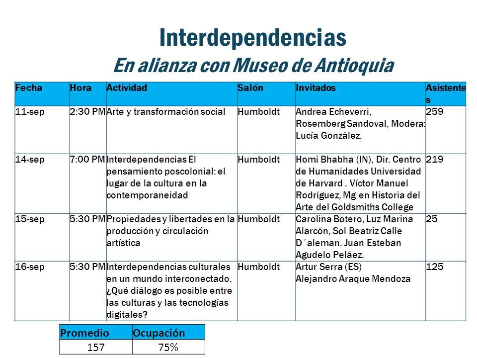 Interdependencias En alianza con Museo de Antioquia FechaHoraActividadSalónInvitadosAsistente s 11-sep2:30 PMArte y transformación socialHumboldtAndre