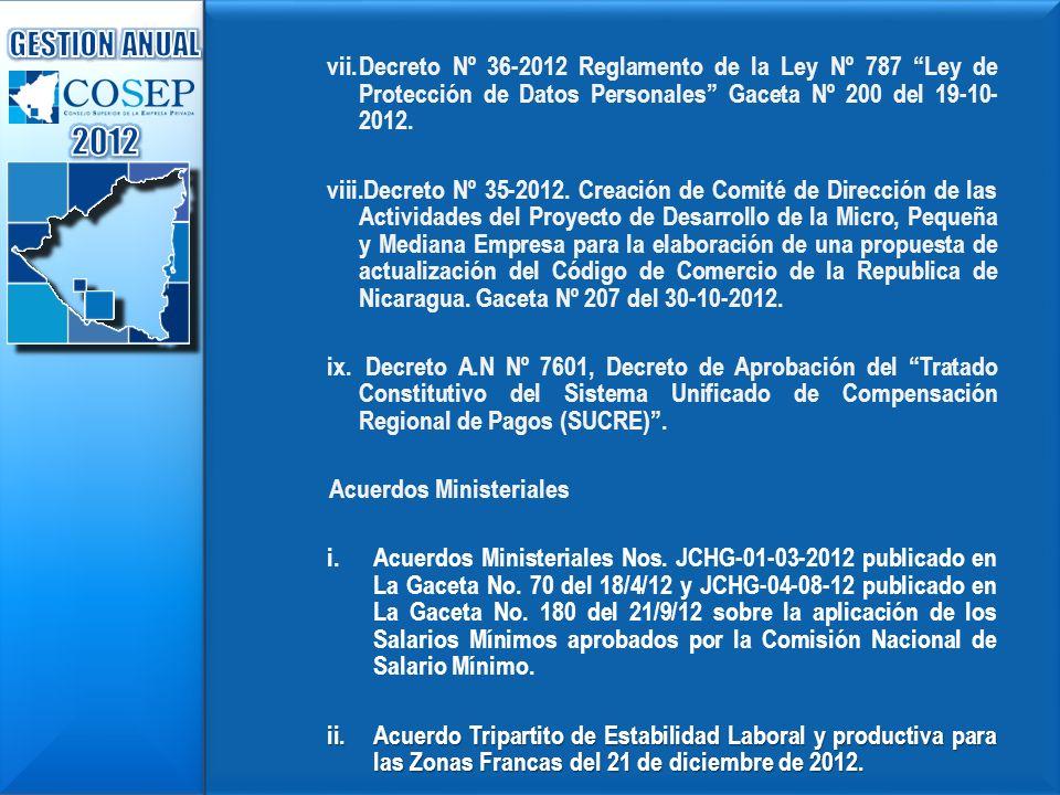 vii. vii.Decreto Nº 36-2012 Reglamento de la Ley Nº 787 Ley de Protección de Datos Personales Gaceta Nº 200 del 19-10- 2012. viii. viii.Decreto Nº 35-