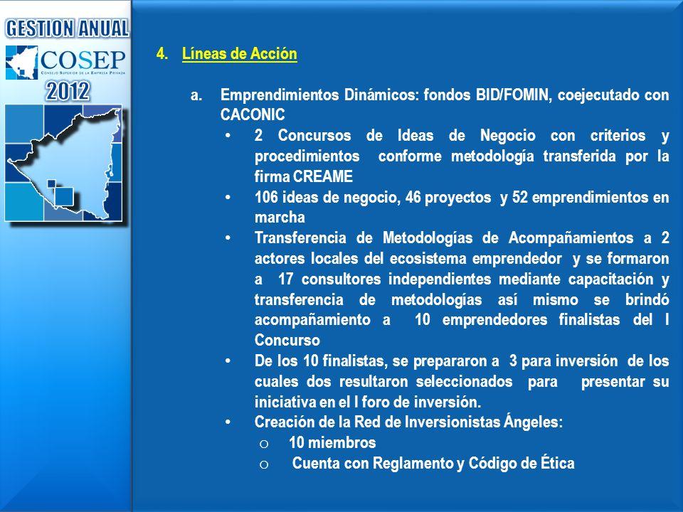 4.Líneas de Acción a.Emprendimientos Dinámicos: fondos BID/FOMIN, coejecutado con CACONIC 2 Concursos de Ideas de Negocio con criterios y procedimient