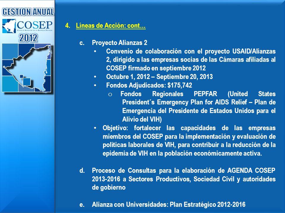 4.Líneas de Acción: cont… c.Proyecto Alianzas 2 Convenio de colaboración con el proyecto USAID/Alianzas 2, dirigido a las empresas socias de las Cámar