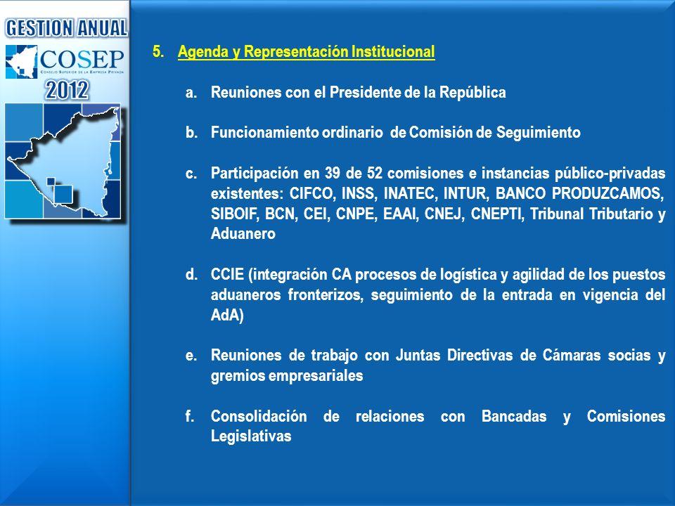 5. 5.Agenda y Representación Institucional a. a.Reuniones con el Presidente de la República b. b.Funcionamiento ordinario de Comisión de Seguimiento c