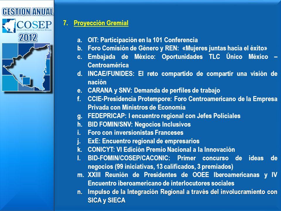 7.Proyección Gremial a.OIT: Participación en la 101 Conferencia b.Foro Comisión de Género y REN: «Mujeres juntas hacia el éxito» c.Embajada de México: