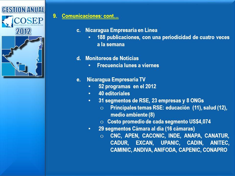 9.Comunicaciones: cont… c.Nicaragua Empresaria en Línea 188 publicaciones, con una periodicidad de cuatro veces a la semana d.Monitoreos de Noticias F