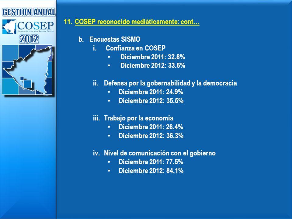 11.COSEP reconocido mediáticamente: cont… b.Encuestas SISMO i.Confianza en COSEP Diciembre 2011: 32.8% Diciembre 2012: 33.6% ii.Defensa por la goberna